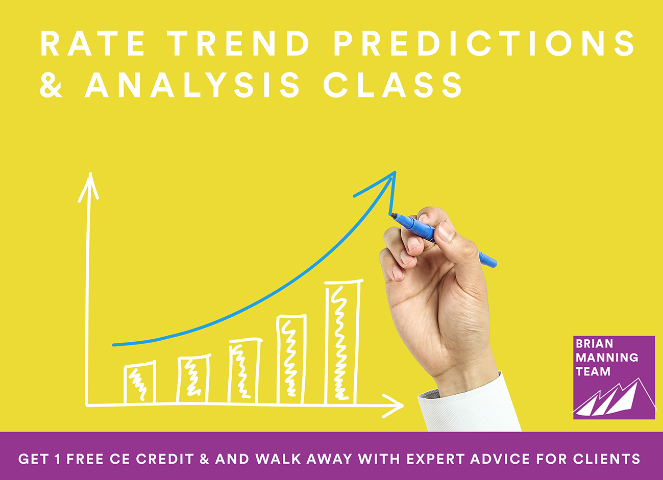 Rate Trend Predictions and Analysis